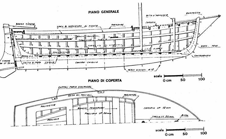 Piani costruzione barche a vela la cura dello yacht for Come disegnare piani di costruzione